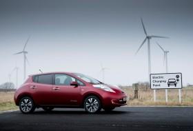 fenntarthatóság, károsanyag-kibocsátás, környezetvédelem, közlekedés, mobilitás