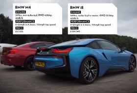 bmw i8, bmw m4, gyorsulási verseny, top gear, videó