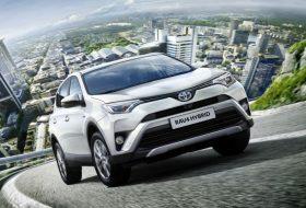 autópiac, re-export, suv, szabadidőautó, újautó-értékesítés