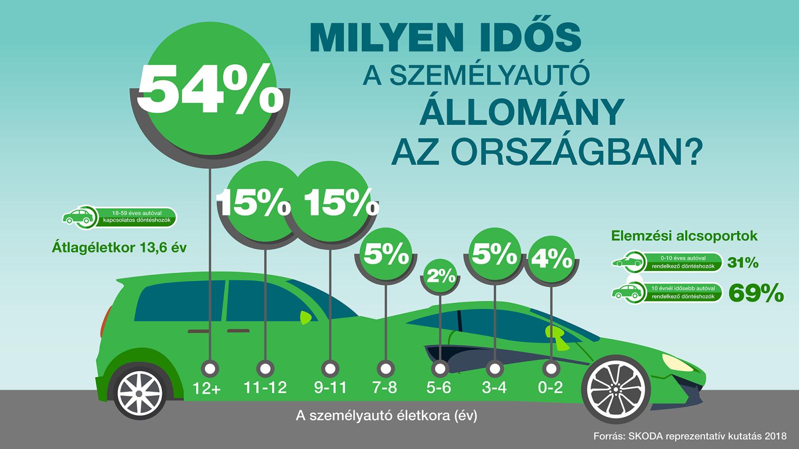 Skoda_infografika_slide_3