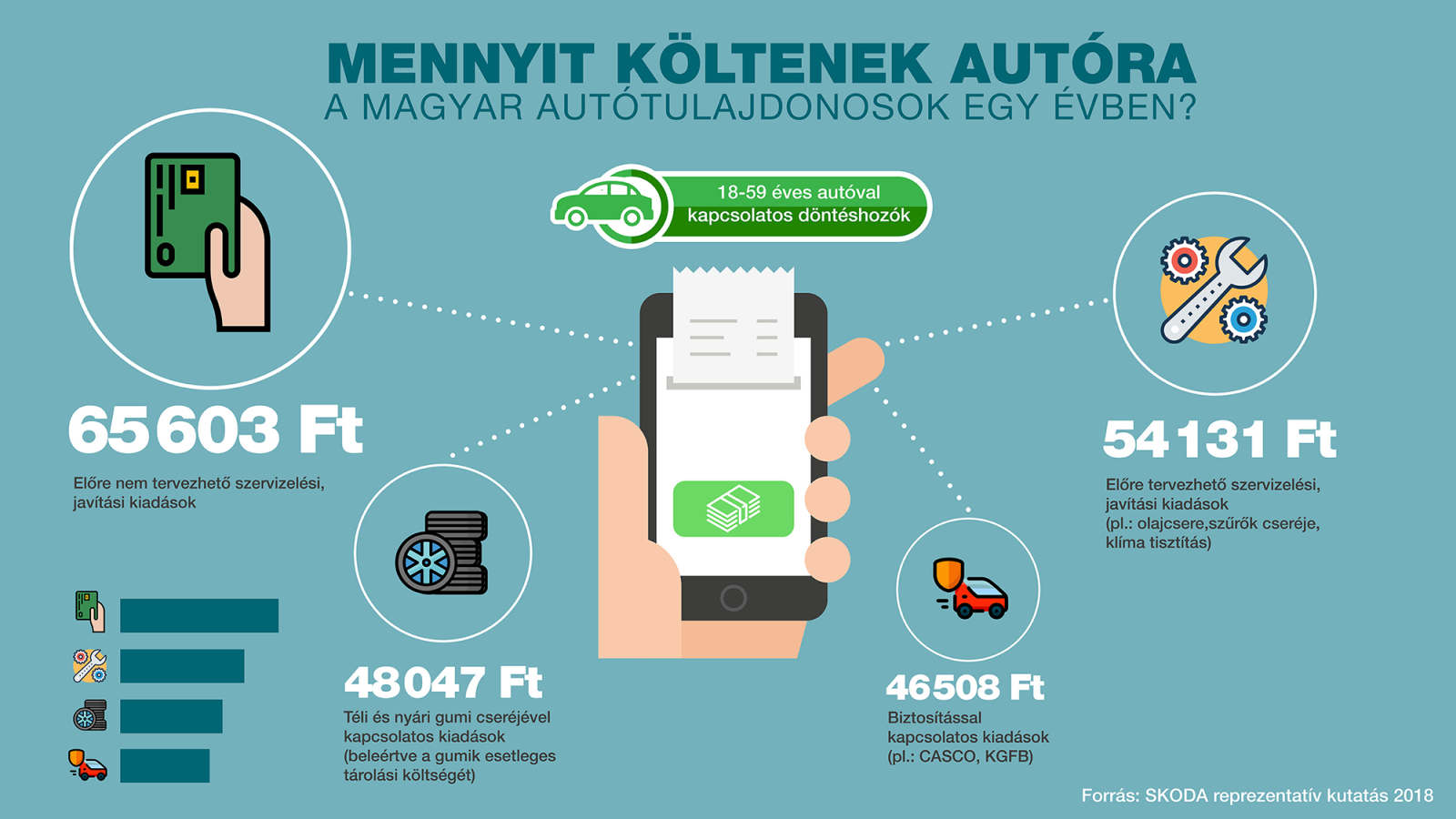 Skoda_infografika_slide_6