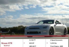 gyorshajtás, gyorsulási verseny, nissan gt-r, pov video, tuning