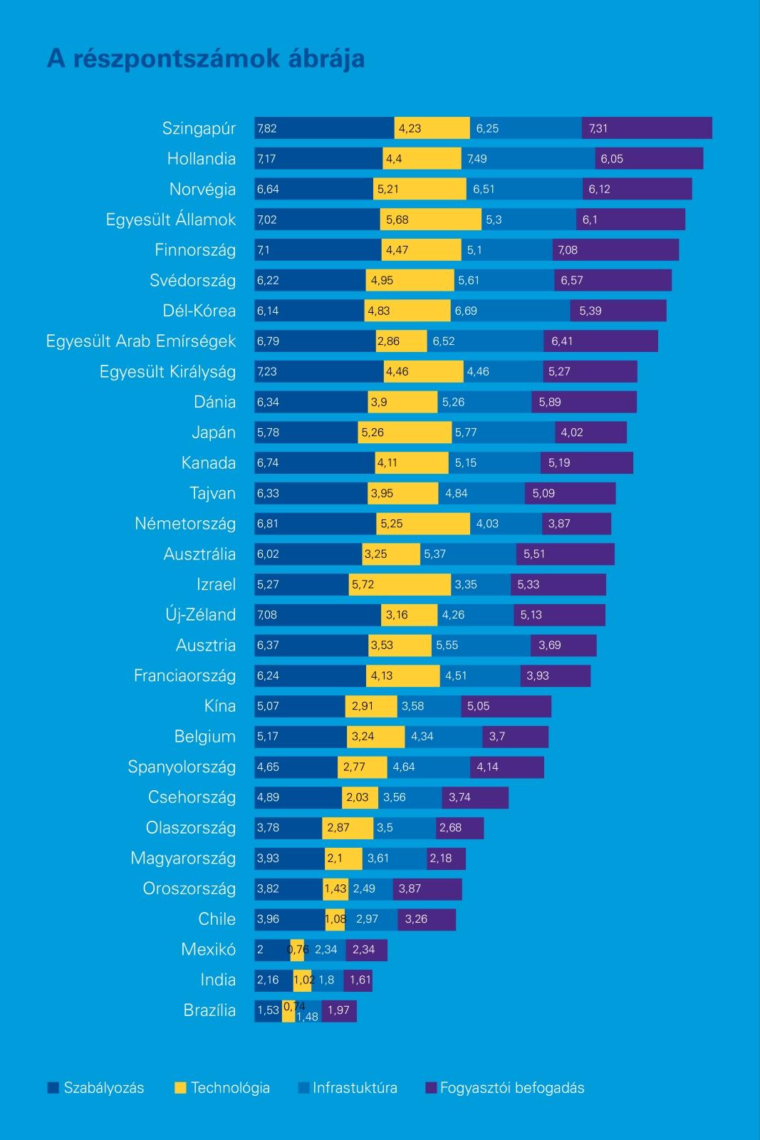 KPMG AVRI 2020 rankings
