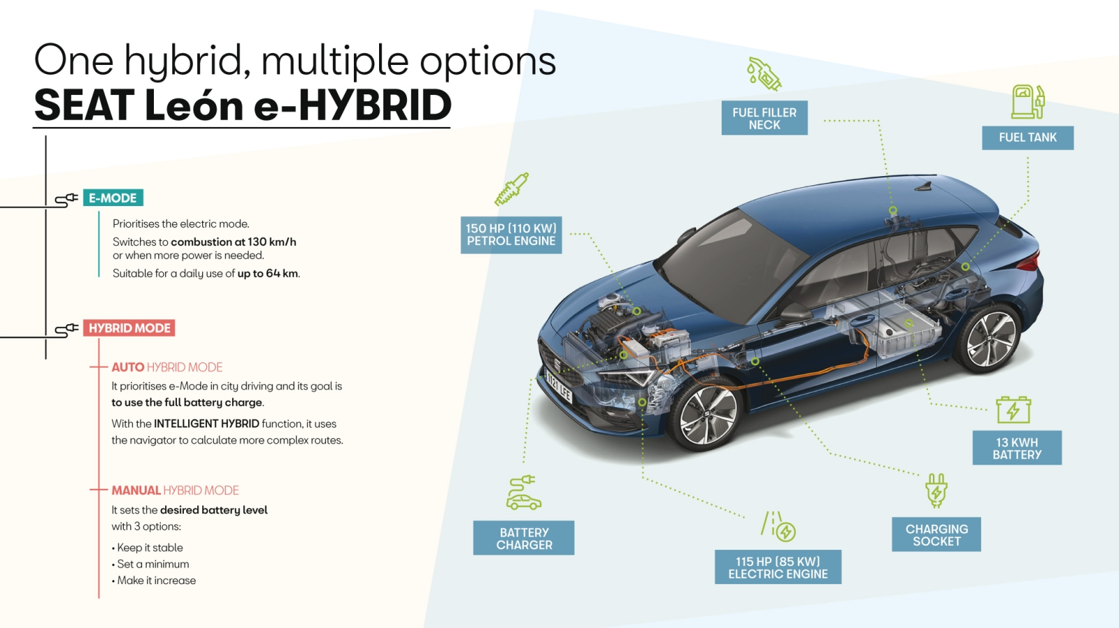 A-hybrid-for-every-occasion_04_HQ