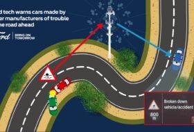 balesetveszély, biztonság, ford, közlekedésbiztonság, vészhelyzet, vészhelyzeti előrejelzés