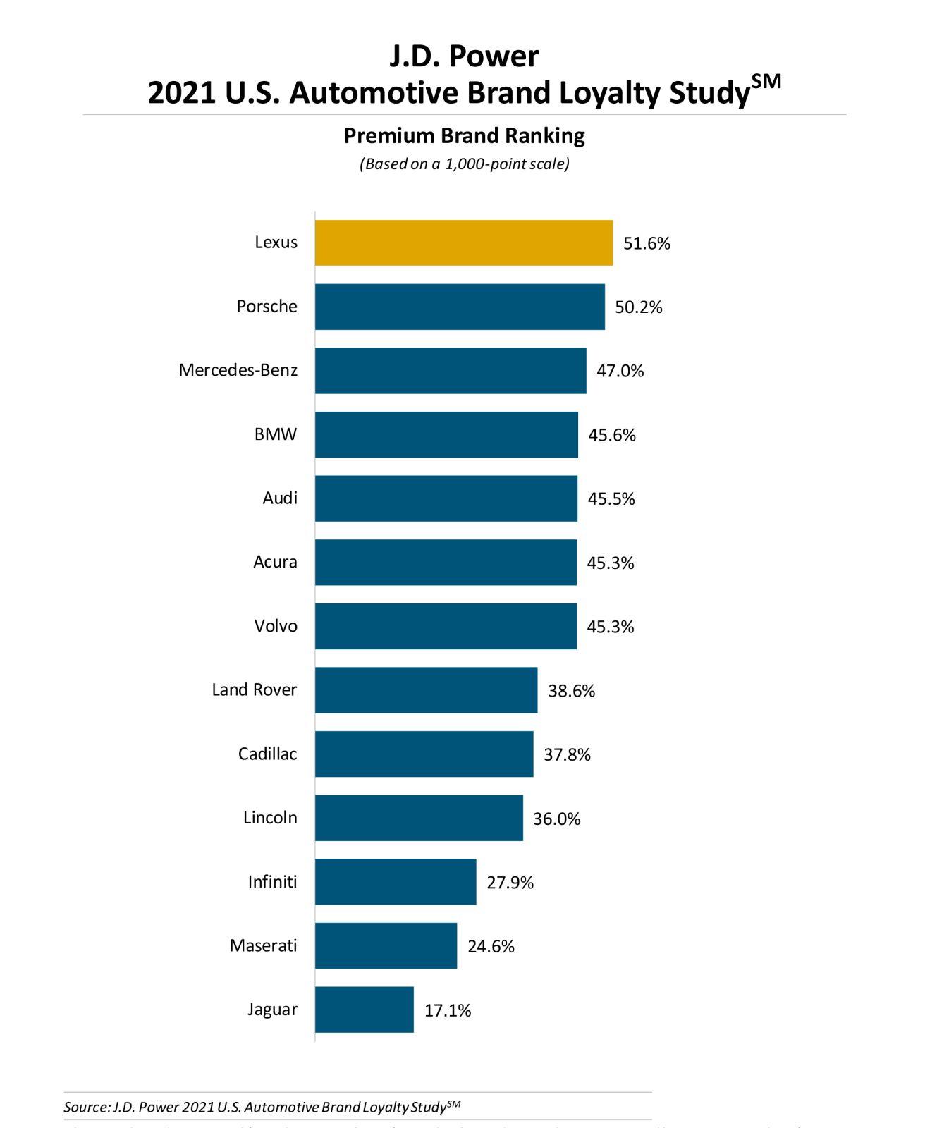 2021_abls_premium_brand_ranking