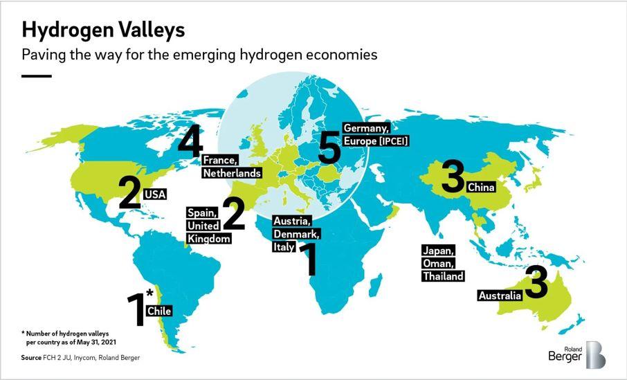 hydrogen valleys